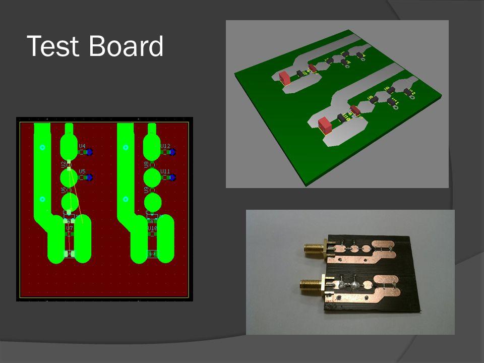Test Board