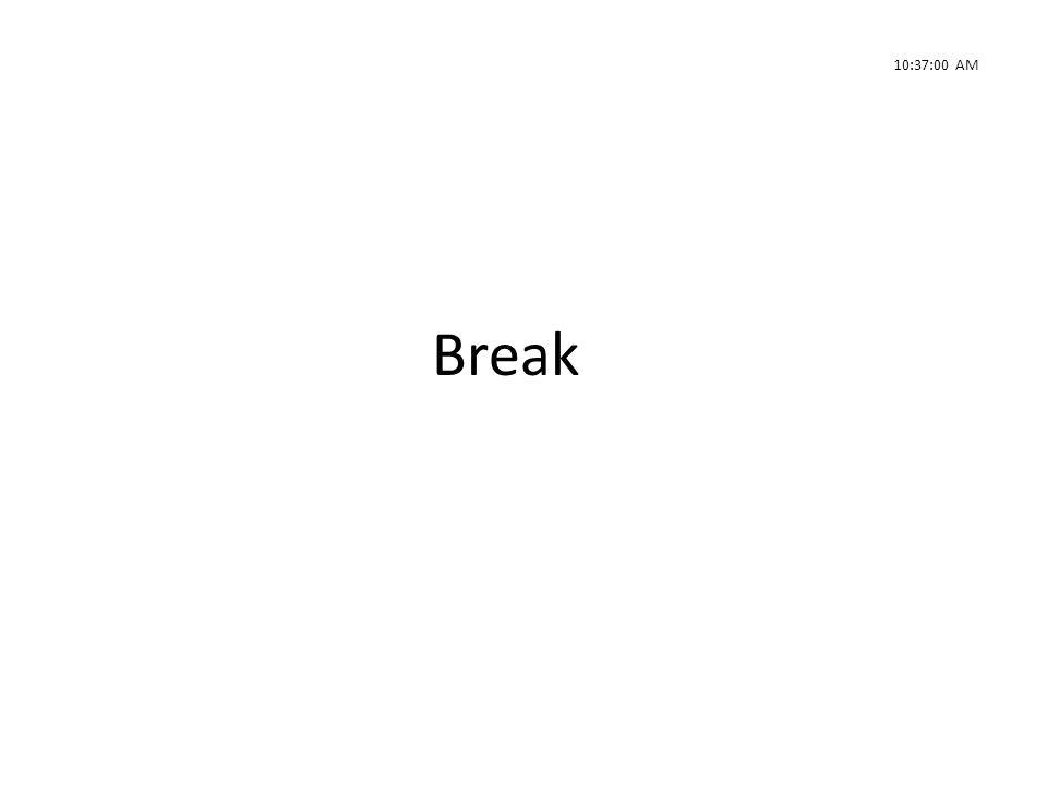 Break 10:37:00 AM