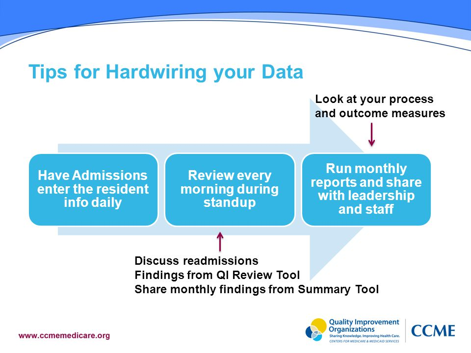 Tips for Hardwiring your Data Have Admissions enter the resident info daily Review every morning during standup Run monthly reports and share with leadership and staff Discuss readmissions Findings from QI Review Tool Share monthly findings from Summary Tool Look at your process and outcome measures