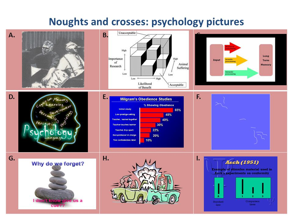 Noughts and crosses: psychology pictures A.B.C. D.E.F. G.H.I.