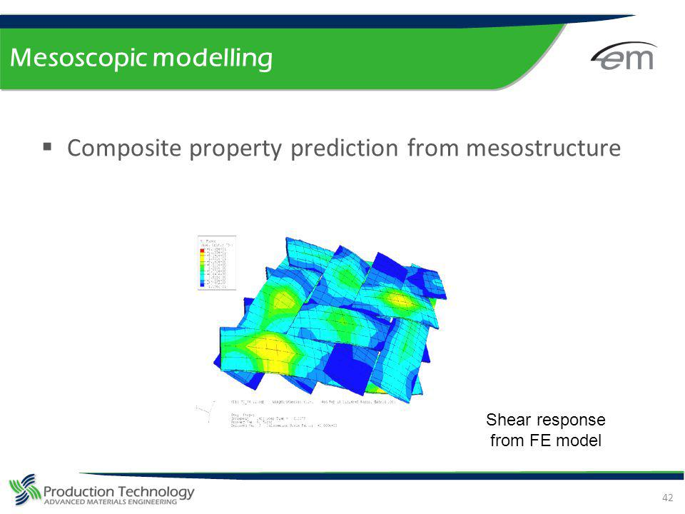 Mesoscopic modelling Composite property prediction from mesostructure Shear response from FE model 42