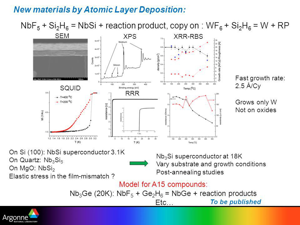 SEM XPS XRR-RBS SQUID RRR New materials by Atomic Layer Deposition: NbF 5 + Si 2 H 6 = NbSi + reaction product, copy on : WF 6 + Si 2 H 6 = W + RP On