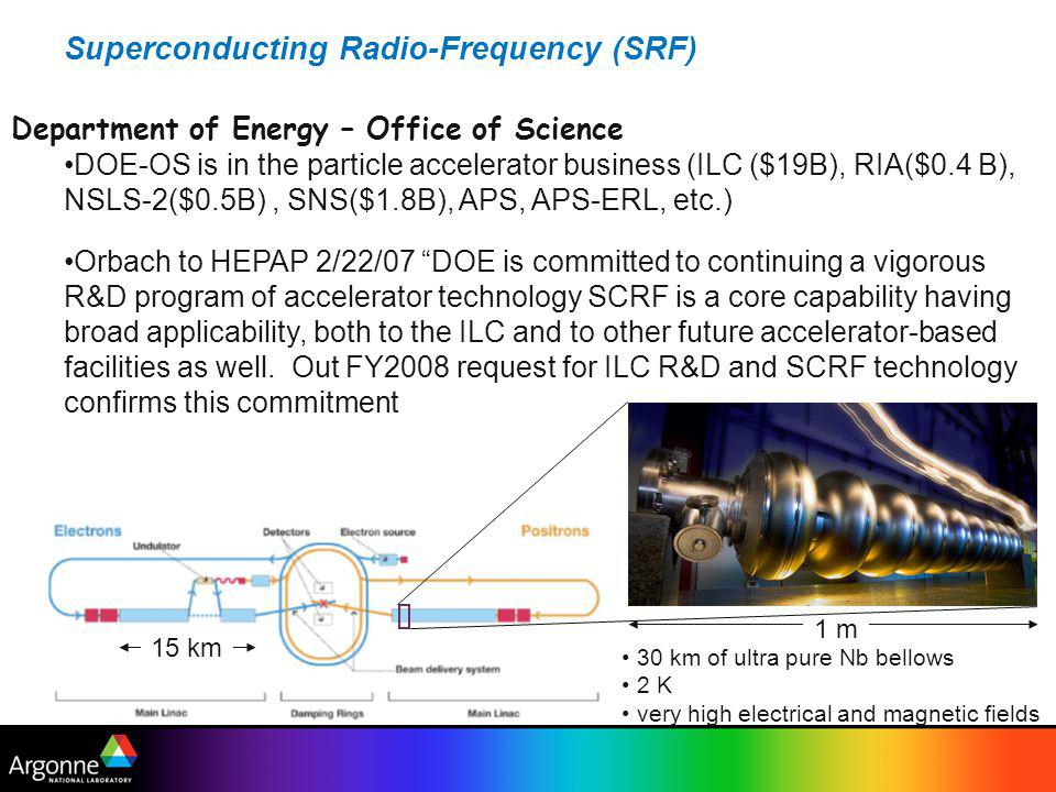 Superconducting Radio-Frequency (SRF) Department of Energy – Office of Science DOE-OS is in the particle accelerator business (ILC ($19B), RIA($0.4 B)