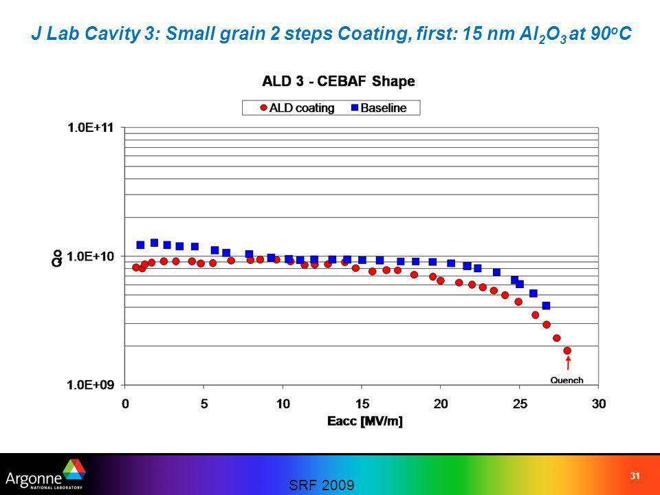 J Lab Cavity 3: Small grain 2 steps Coating, first: 15 nm Al 2 O 3 at 90 o C 31 SRF 2009