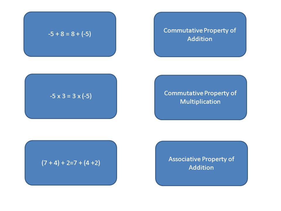 2 x (3 x 4) = (2 x 3) x 4 8 x 1 = 8 4 + 0 = 4 Associative Property of Multiplication Multiplication Property of 1/ Identity Property Addition Property of Zero