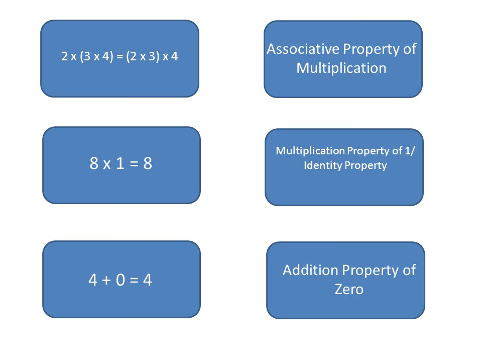 5 + (-5) = 0 6 x 0 = 0 4 + 5 + (-4) = 4+ (-4) + 5= 0 + 5= 5 Additive Inverse Property Multiplication Property of Zero Fill in 3 properties used to solve: