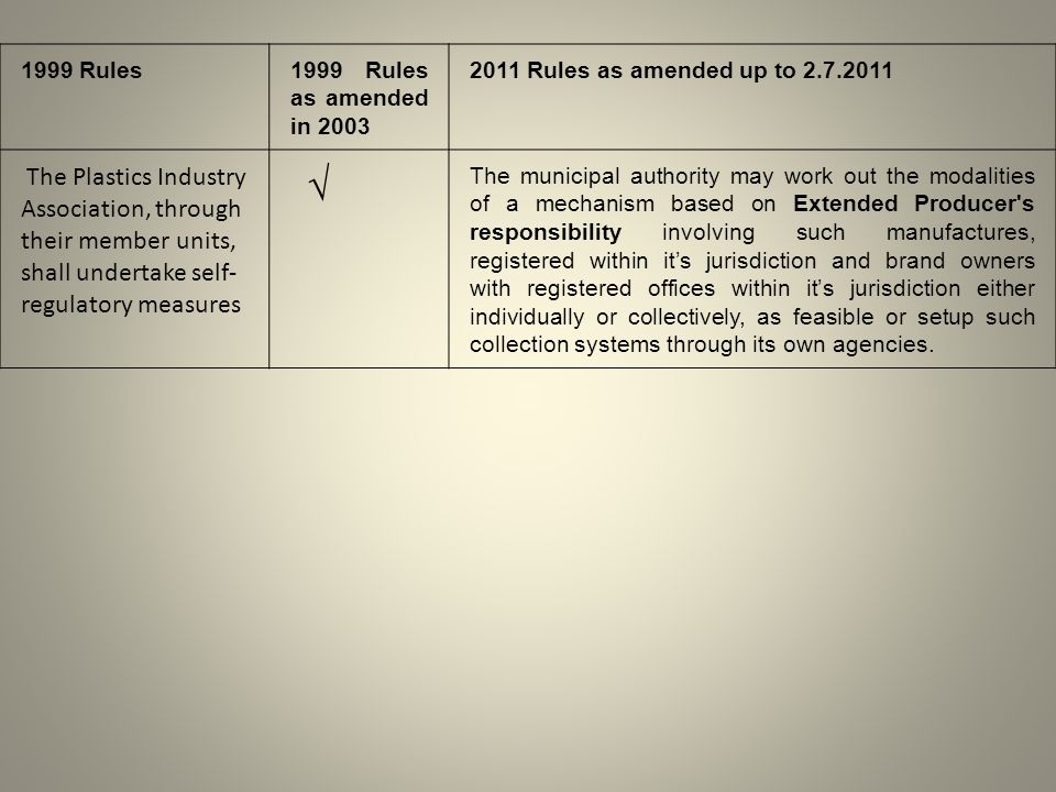 1999 Rules1999 Rules as amended in 2003 2011 Rules as amended up to 2.7.2011 The Plastics Industry Association, through their member units, shall undertake self- regulatory measures The municipal authority may work out the modalities of a mechanism based on Extended Producer s responsibility involving such manufactures, registered within its jurisdiction and brand owners with registered offices within its jurisdiction either individually or collectively, as feasible or setup such collection systems through its own agencies.