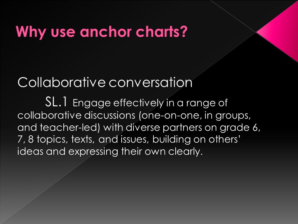 Collaborative conversation SL.1 Engage effectively in a range of collaborative discussions (one-on-one, in groups, and teacher-led) with diverse partners on grade 6, 7, 8 topics, texts, and issues, building on others ideas and expressing their own clearly.