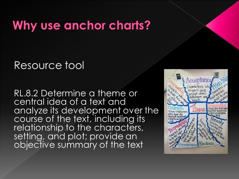 Resource tool RL.8.2 Determine a theme or central idea of a text and analyze its development over the course of the text, including its relationship to the characters, setting, and plot; provide an objective summary of the text