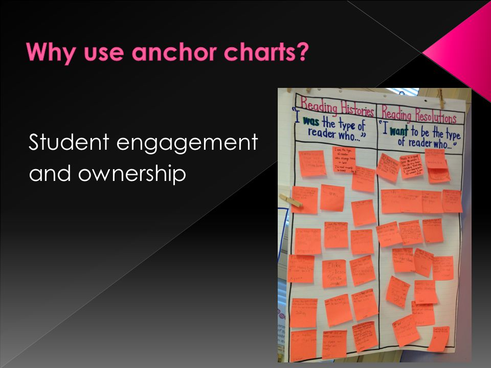 Student engagement and ownership