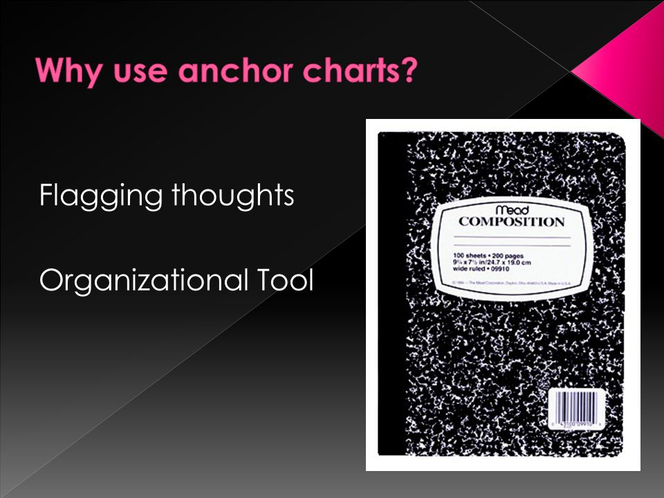 Flagging thoughts Organizational Tool