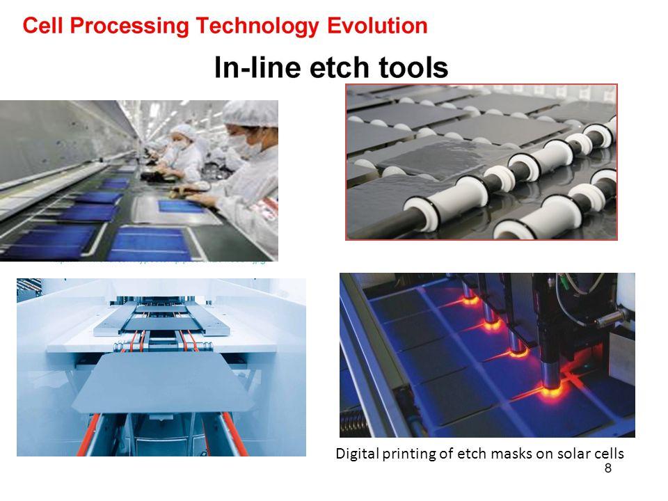 Digital printing of etch masks on solar cells