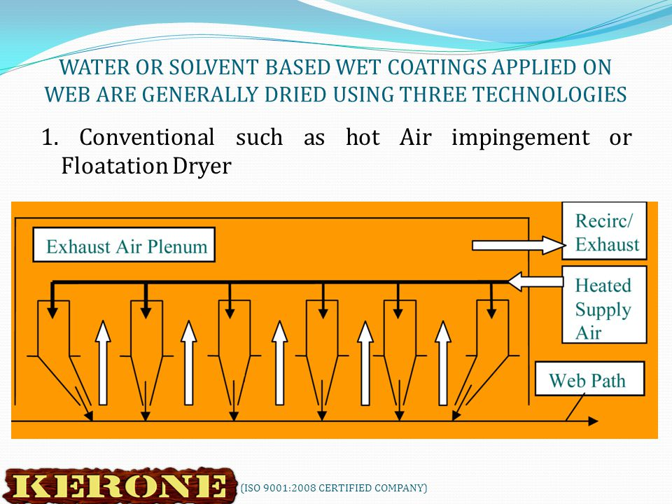 WATER OR SOLVENT BASED WET COATINGS APPLIED ON WEB ARE GENERALLY DRIED USING THREE TECHNOLOGIES 1.