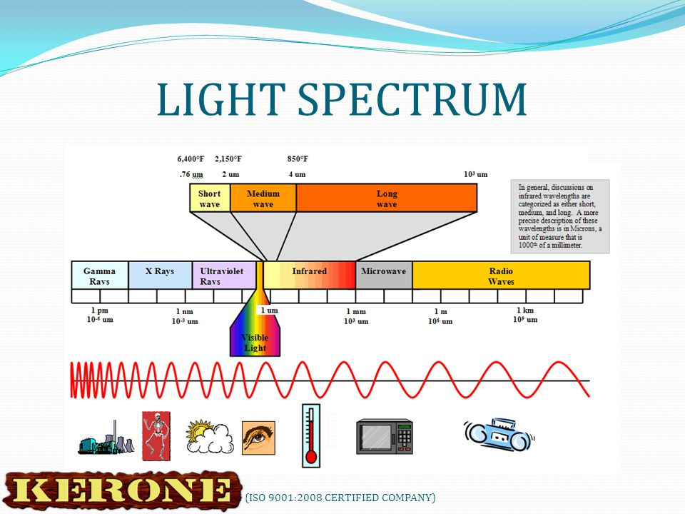 LIGHT SPECTRUM KERONE (ISO 9001:2008 CERTIFIED COMPANY)