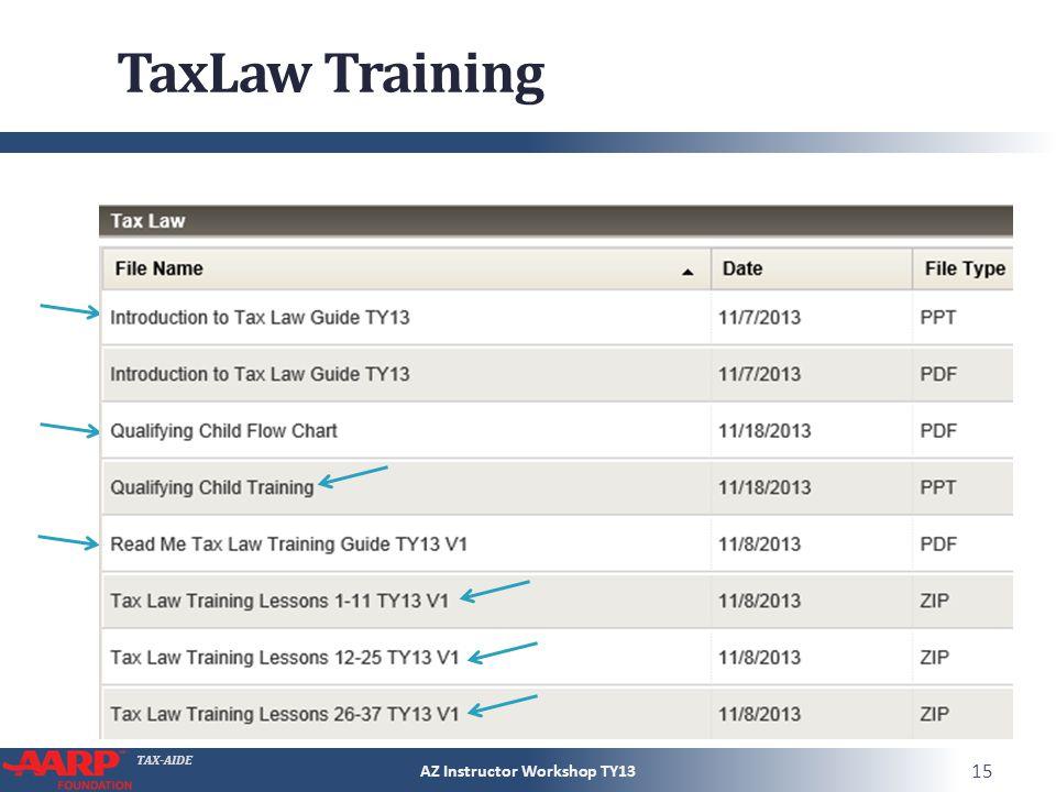 TAX-AIDE TaxLaw Training AZ Instructor Workshop TY13 15