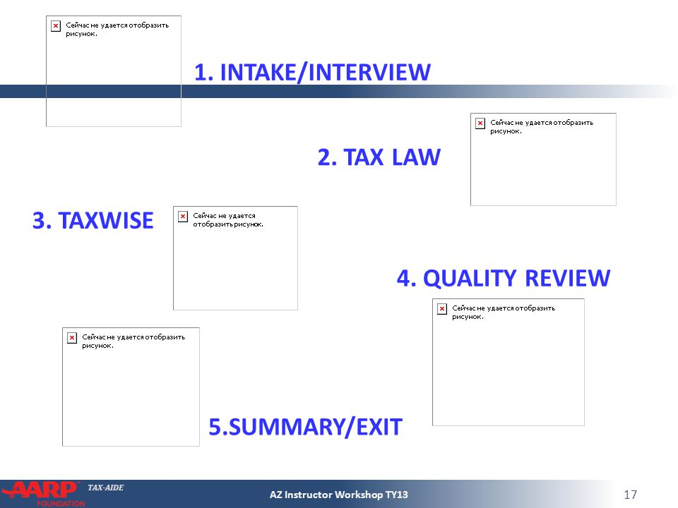 TAX-AIDE AZ Instructor Workshop TY13 17 1. INTAKE/INTERVIEW 2. TAX LAW 3. TAXWISE 4. QUALITY REVIEW 5.SUMMARY/EXIT