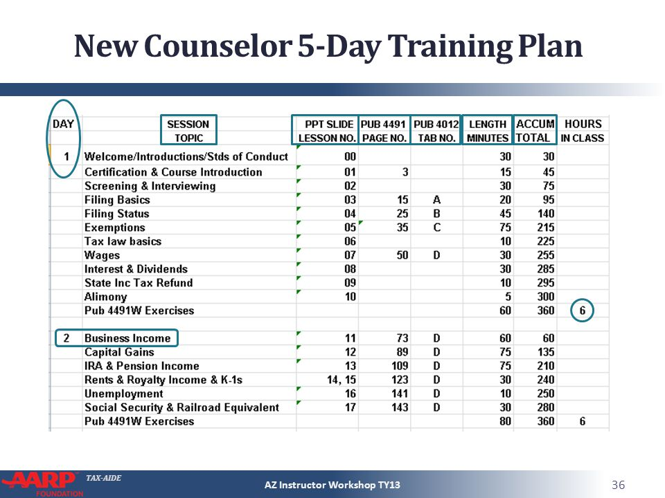 TAX-AIDE New Counselor 5-Day Training Plan AZ Instructor Workshop TY13 36