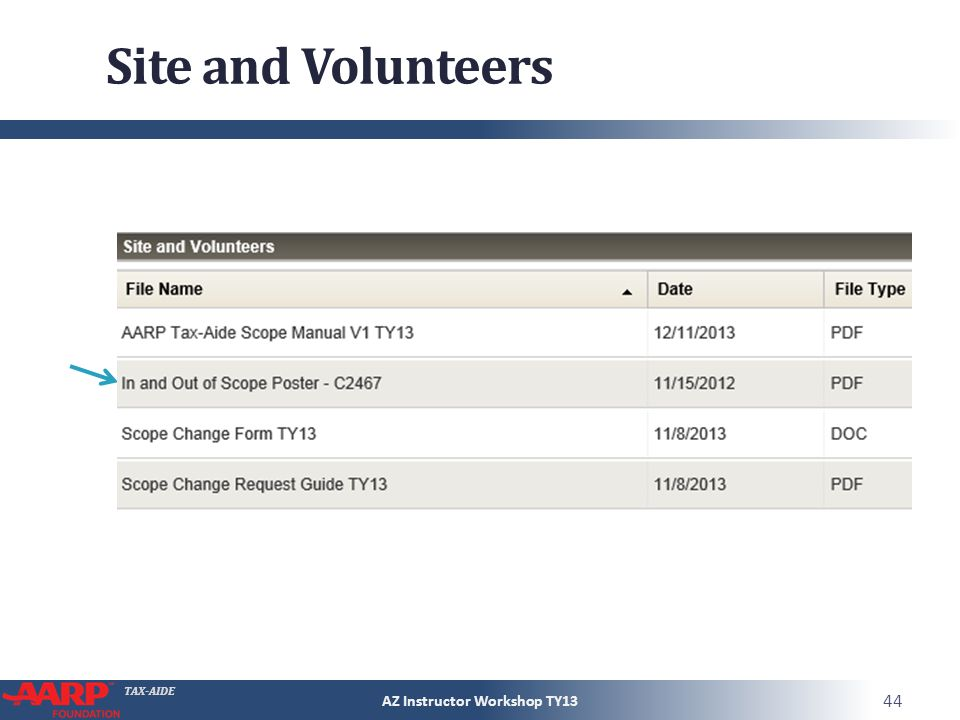 TAX-AIDE Site and Volunteers AZ Instructor Workshop TY13 44