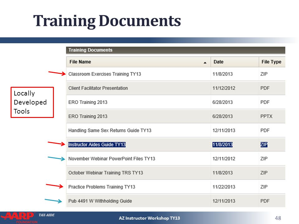 TAX-AIDE Training Documents Locally Developed Tools AZ Instructor Workshop TY13 48