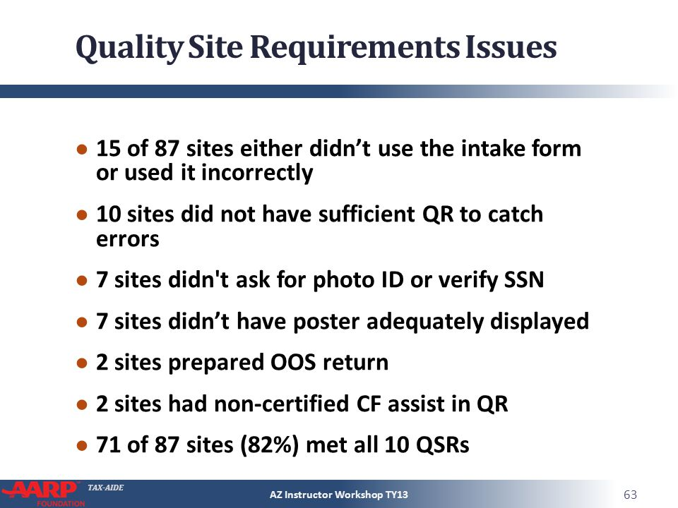 TAX-AIDE Quality Site Requirements Issues 15 of 87 sites either didnt use the intake form or used it incorrectly 10 sites did not have sufficient QR to catch errors 7 sites didn t ask for photo ID or verify SSN 7 sites didnt have poster adequately displayed 2 sites prepared OOS return 2 sites had non-certified CF assist in QR 71 of 87 sites (82%) met all 10 QSRs AZ Instructor Workshop TY13 63