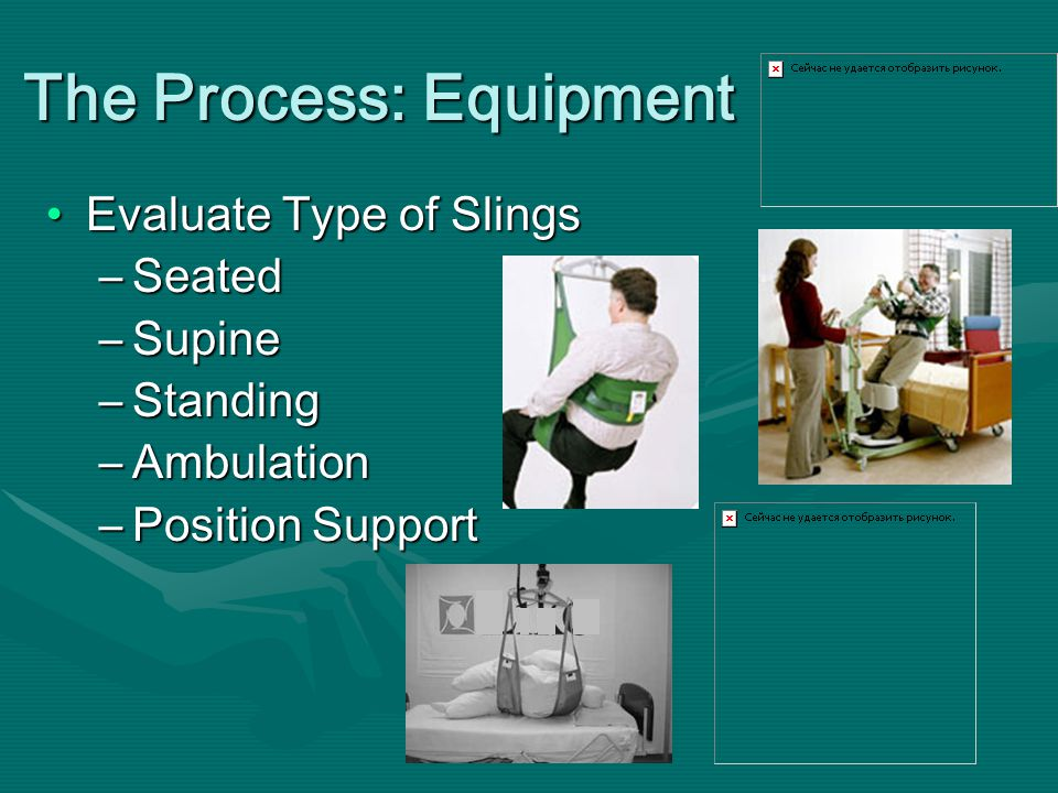Evaluate Type of SlingsEvaluate Type of Slings –Seated –Supine –Standing –Ambulation –Position Support The Process: Equipment
