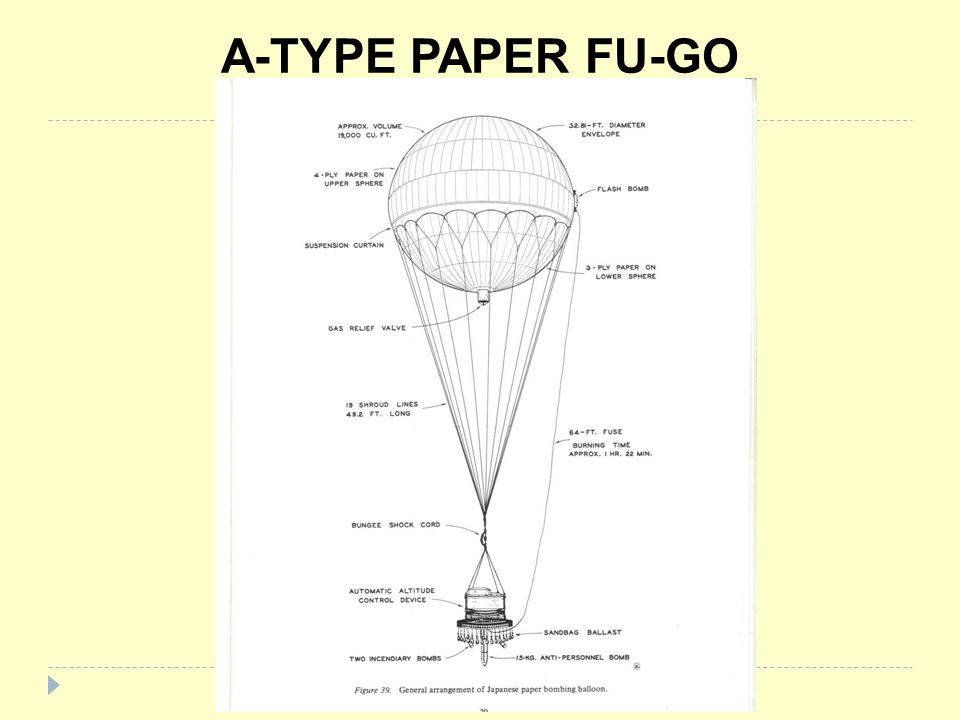 TEST INFLATION OF FU-GO ENVELOPE