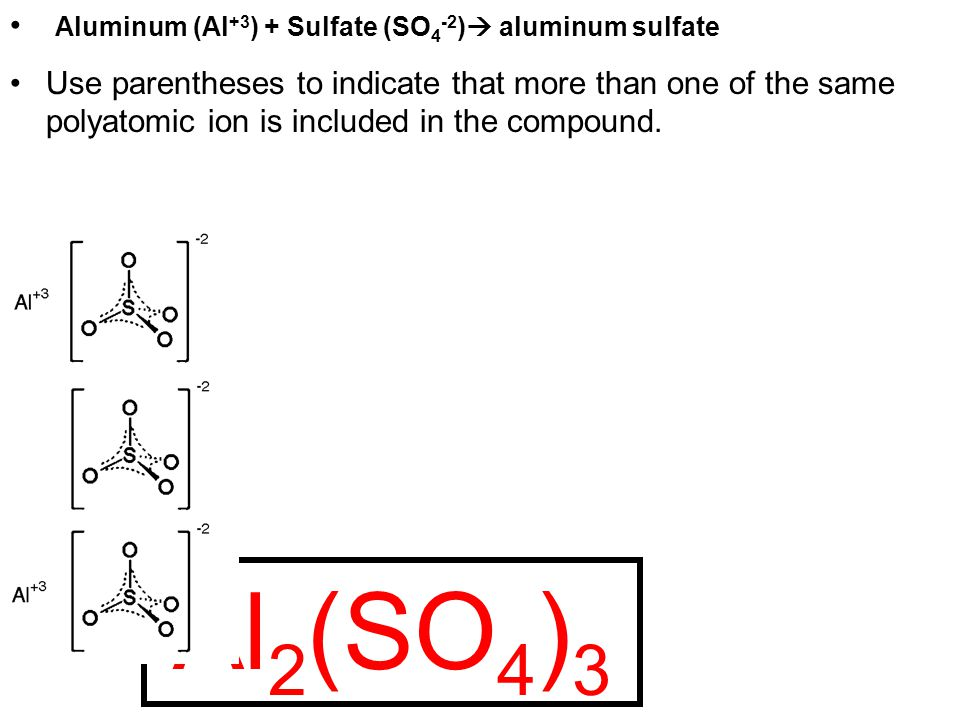 Al +3 (SO 4 ) -2 32 Al (SO 4 ) Aluminum (Al +3 ) + Sulfate (SO 4 -2 ) aluminum sulfate Use parentheses to indicate that more than one of the same polyatomic ion is included in the compound.