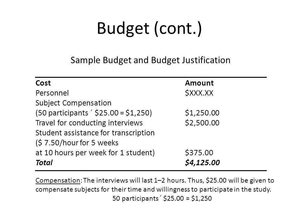 Budget (cont.) Sample Budget and Budget Justification Cost Amount Personnel $XXX.XX Subject Compensation (50 participants ´ $25.00 = $1,250) $1,250.00 Travel for conducting interviews $2,500.00 Student assistance for transcription ($ 7.50/hour for 5 weeks at 10 hours per week for 1 student)$375.00 Total $4,125.00 Compensation: The interviews will last 1–2 hours.
