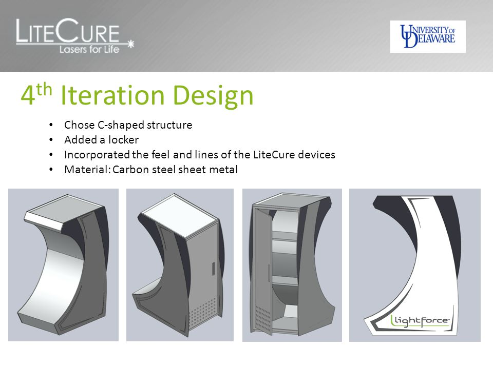Chose C-shaped structure Added a locker Incorporated the feel and lines of the LiteCure devices Material: Carbon steel sheet metal 4 th Iteration Design
