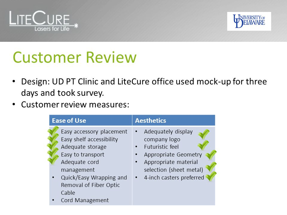 Customer Review Design: UD PT Clinic and LiteCure office used mock-up for three days and took survey.