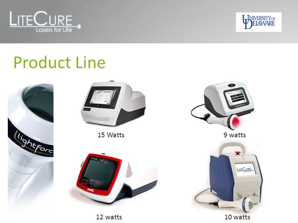 Product Line 15 Watts 9 watts 12 watts 10 watts