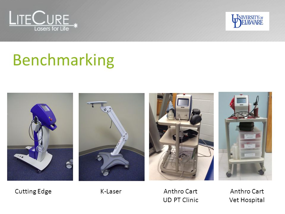Benchmarking Cutting EdgeK-LaserAnthro Cart UD PT Clinic Anthro Cart Vet Hospital