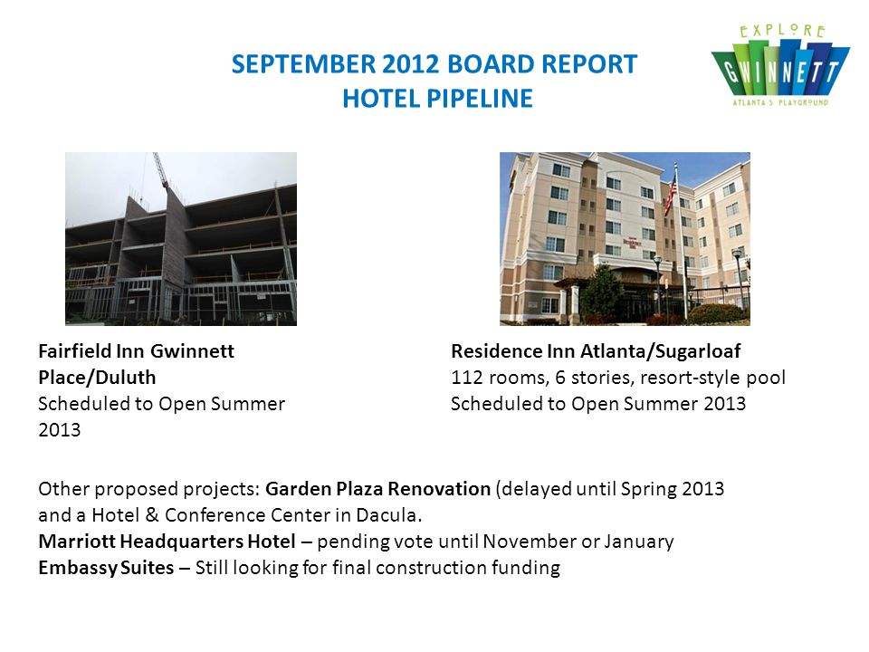 SEPTEMBER 2012 BOARD REPORT HOTEL PIPELINE Fairfield Inn Gwinnett Place/Duluth Scheduled to Open Summer 2013 Residence Inn Atlanta/Sugarloaf 112 rooms, 6 stories, resort-style pool Scheduled to Open Summer 2013 Other proposed projects: Garden Plaza Renovation (delayed until Spring 2013 and a Hotel & Conference Center in Dacula.