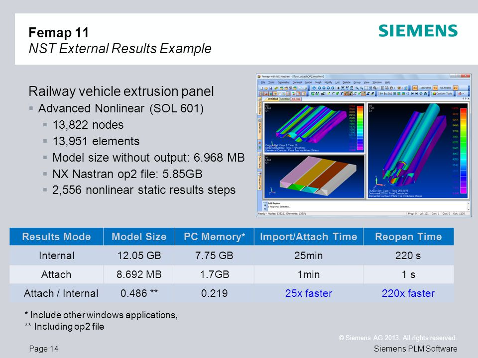 Page 14 © Siemens AG 2013. All rights reserved. Siemens PLM Software Femap 11 NST External Results Example Railway vehicle extrusion panel Advanced No