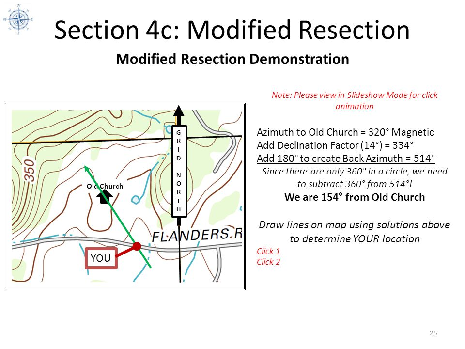 Section 4c: Modified Resection Modified Resection Demonstration 25 Note: Please view in Slideshow Mode for click animation Azimuth to Old Church = 320