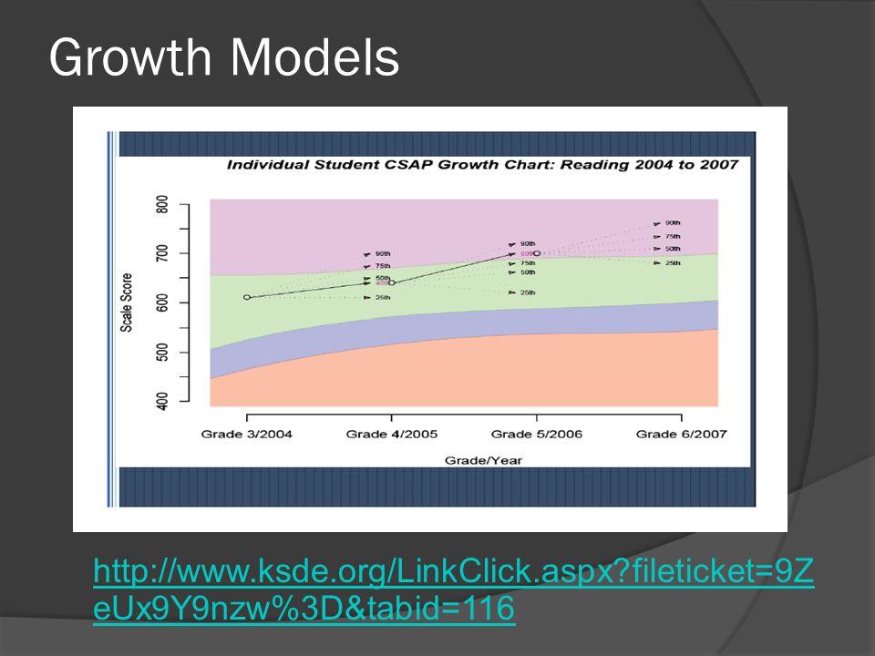 Growth Models http://www.ksde.org/LinkClick.aspx?fileticket=9Z eUx9Y9nzw%3D&tabid=116