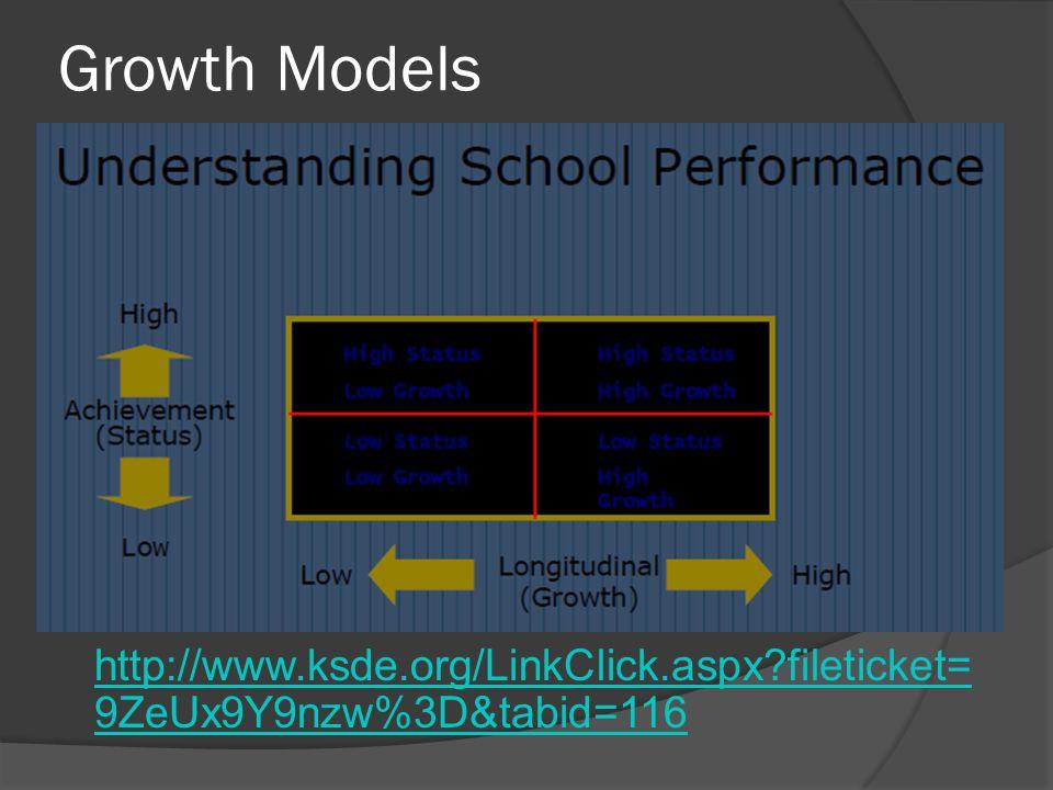 Growth Models http://www.ksde.org/LinkClick.aspx?fileticket= 9ZeUx9Y9nzw%3D&tabid=116