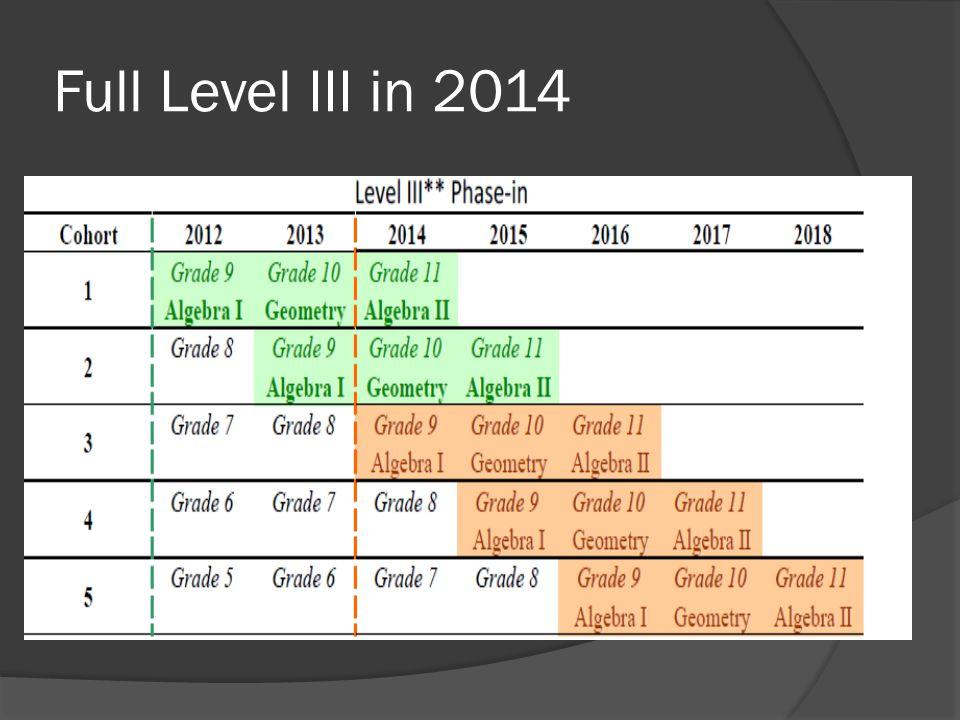 Full Level III in 2014