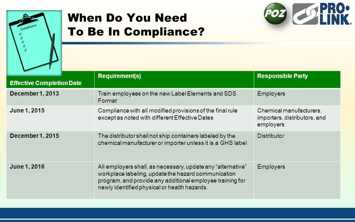 When Do You Need To Be In Compliance.