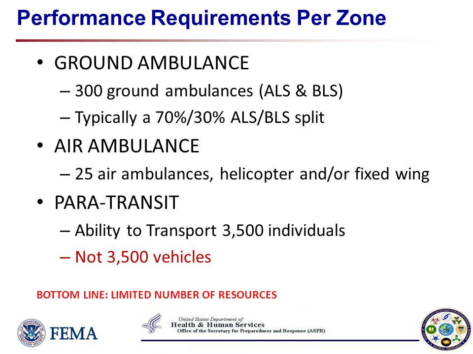 Performance Requirements Per Zone GROUND AMBULANCE – 300 ground ambulances (ALS & BLS) – Typically a 70%/30% ALS/BLS split AIR AMBULANCE – 25 air ambu
