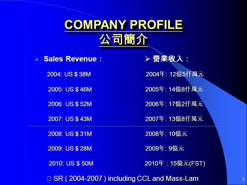 3 COMPANY PROFILE COMPANY PROFILE Sales Revenue 2004: US 38M 2004 : 12 5 2005: US 46M 2005 : 14 8 2006: US 52M 2006 : 17 2 2007: US 43M 2007 : 13 8 2008: US 31M 2008 : 10 2009: US 28M 2009 : 9 2010: US $ 50M 2010 : 15 (FST) SR ( 2004-2007 ) including CCL and Mass-Lam