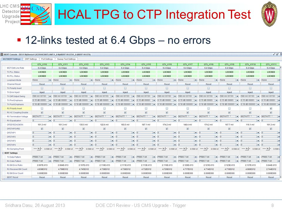 LHC CMS Detector Upgrade Project CTP6 Readout Validation Two Virtex6 FPGAs on CTP6 Both have Microblaze embedded processor Enables straight forward development in C++ Read out captured transmitter data via IPBus protocol from remote server Back End FPGA embedded processor running Linux o serves IPBus over TCP/IP o Forward IPBus packets over serial protocol to FPGA2 o Able to readout arbitrary memory locations from both FPGAs o Receive upgrade commands for writing FPGA configuration images and additional Linux executables to onboard flash memory Front End FPGA embedded processor running standalone app o Able to accept and decode IPBus Packets o Control or report status of all 48 fiber links o Read capture RAMs for all or selected fibers Sridhara Dasu, 26 August 2013 DOE CD1 Review - US CMS Upgrade - Trigger 19