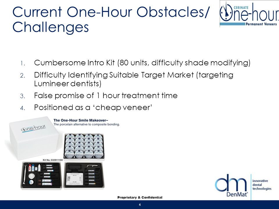 4 Proprietary & Confidential Current One-Hour Obstacles/ Challenges 1. Cumbersome Intro Kit (80 units, difficulty shade modifying) 2. Difficulty Ident