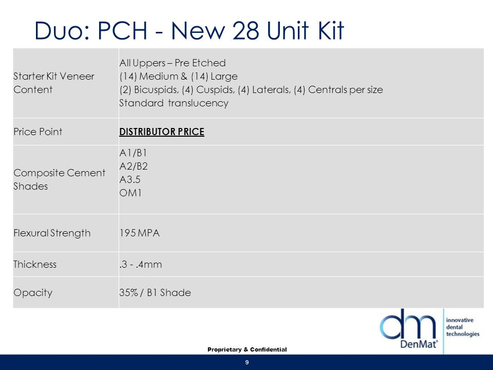 9 Proprietary & Confidential Duo: PCH - New 28 Unit Kit Starter Kit Veneer Content All Uppers – Pre Etched (14) Medium & (14) Large (2) Bicuspids, (4)