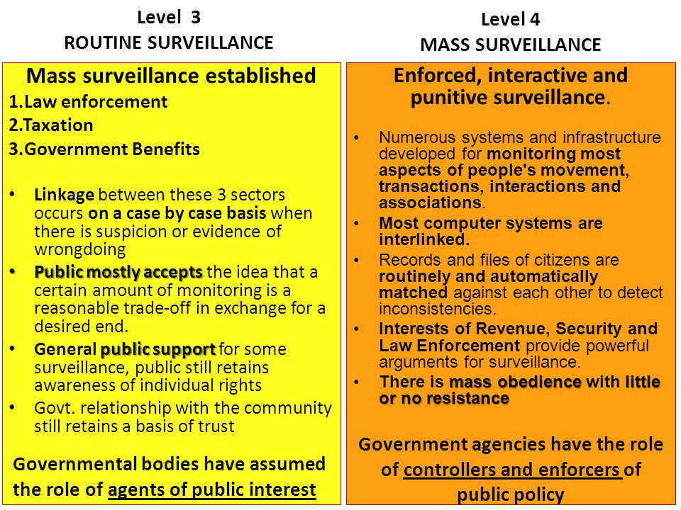 Level 3 ROUTINE SURVEILLANCE Mass surveillance established 1.Law enforcement 2.Taxation 3.Government Benefits Linkage between these 3 sectors occurs on a case by case basis when there is suspicion or evidence of wrongdoing Public mostly accepts Public mostly accepts the idea that a certain amount of monitoring is a reasonable trade-off in exchange for a desired end.