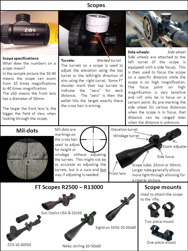Sightron SIIISS 10-50x60 ZOS 10-40X50 Nikko stirling 10-50x60 Scopes Marked turret Side wheel Scope specifications: What does the numbers on a scope m