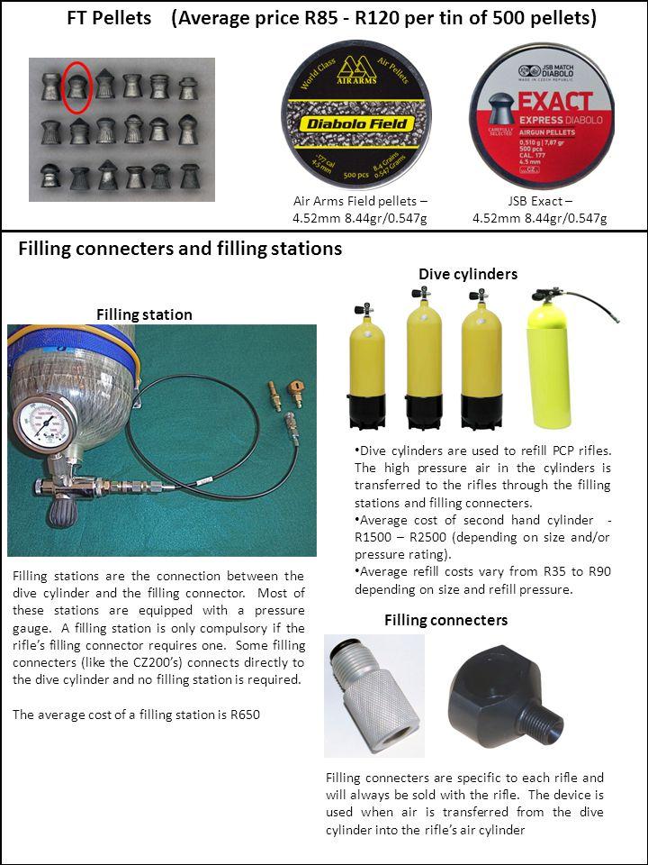 FT Pellets (Average price R85 - R120 per tin of 500 pellets) Air Arms Field pellets – 4.52mm 8.44gr/0.547g JSB Exact – 4.52mm 8.44gr/0.547g Filling co