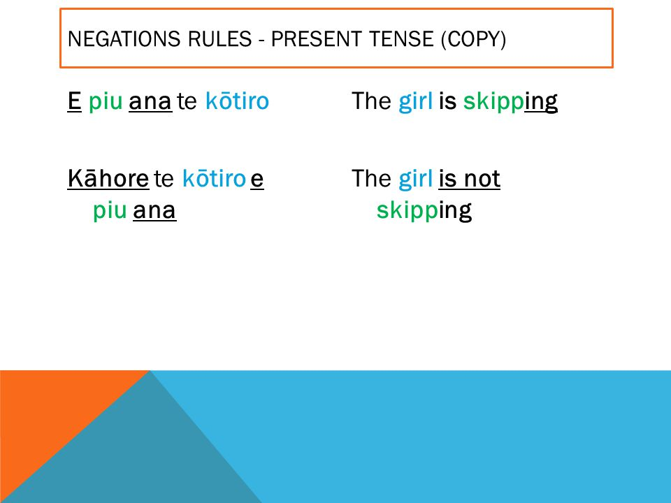 E piu ana te kōtiro Kāhore te kōtiro e piu ana The girl is skipping The girl is not skipping NEGATIONS RULES - PRESENT TENSE (COPY)