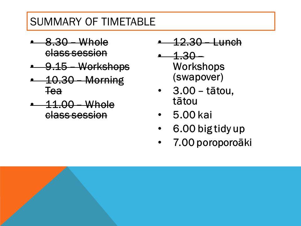 8.30 – Whole class session 9.15 – Workshops 10.30 – Morning Tea 11.00 – Whole class session 12.30 – Lunch 1.30 – Workshops (swapover) 3.00 – tātou, tātou 5.00 kai 6.00 big tidy up 7.00 poroporoāki SUMMARY OF TIMETABLE