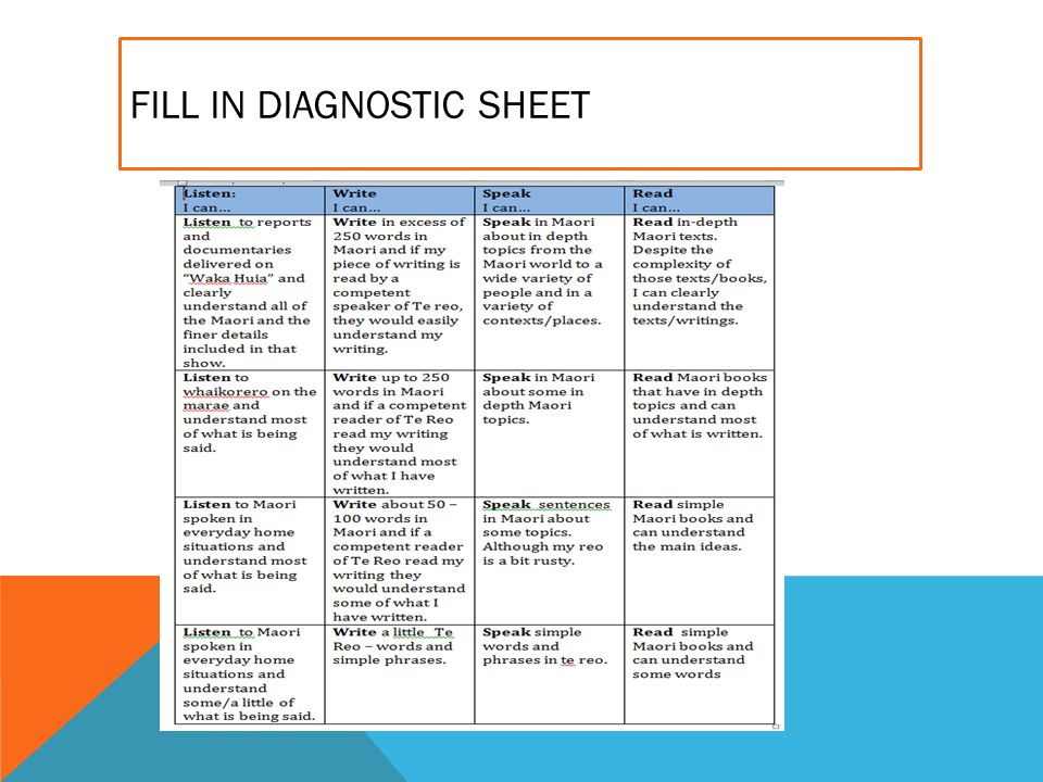 FILL IN DIAGNOSTIC SHEET